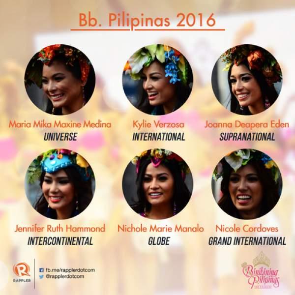 BB Pilipinas