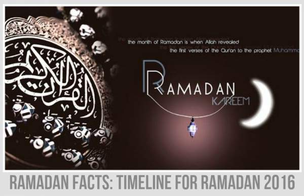 When Is Ramadan 2018? Start and End Dates. What does Ramzan mean?