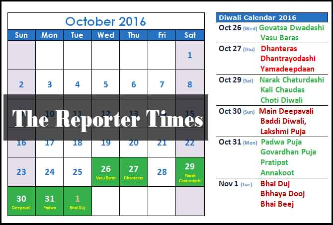 Diwali, Govardhan Puja, Dhanteras and Bhaiya Dooj dates