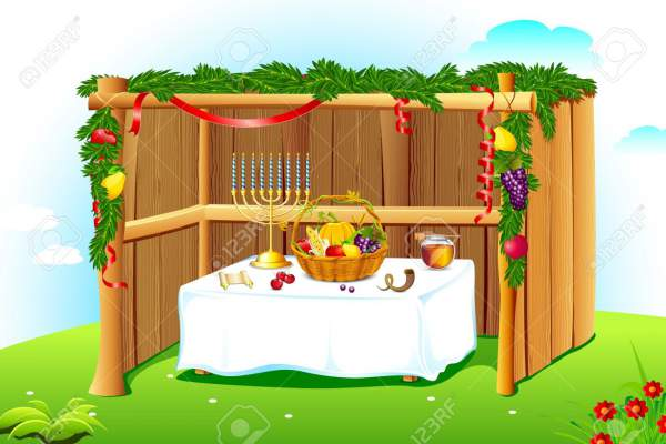 What & When is Sukkot ? Dates and Feast of Tabernacles