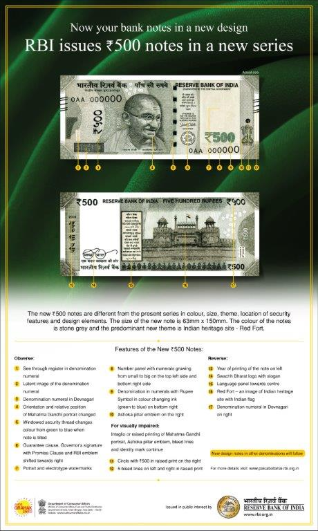 Features Of New Rs 500 & 2000 Note