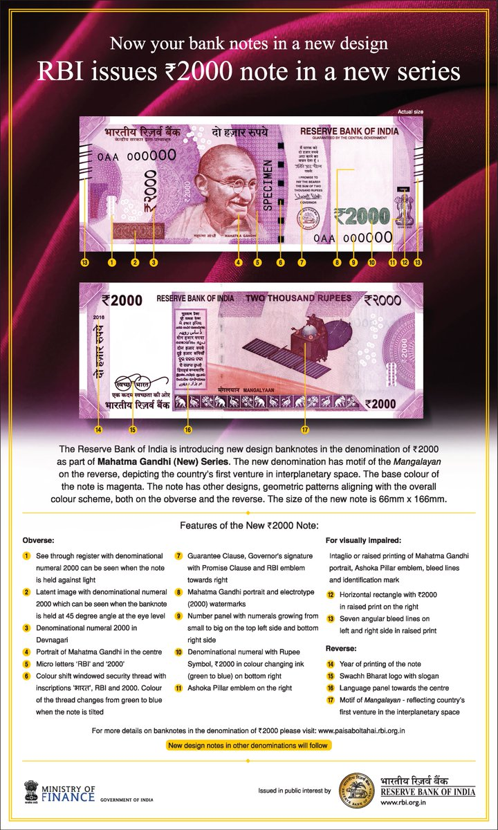rbi-new-note-guidelines
