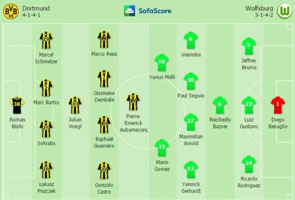 Borussia Dortmund vs Wolfsburg