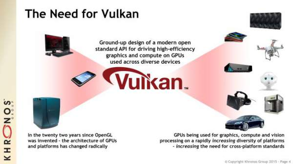 Vulkan Runtime Libraries VulkanRT